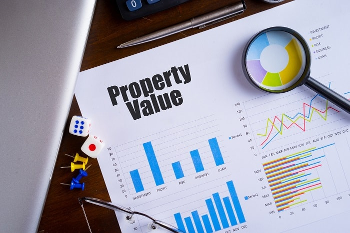 Commercial Property Value