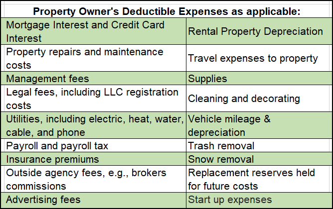Property Tax Deductions