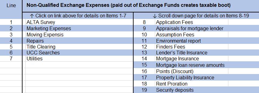 1031 Exchange Costs 3