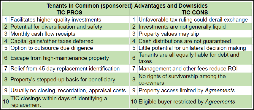 Tenants in Common 1031 Exchange Pros and Cons